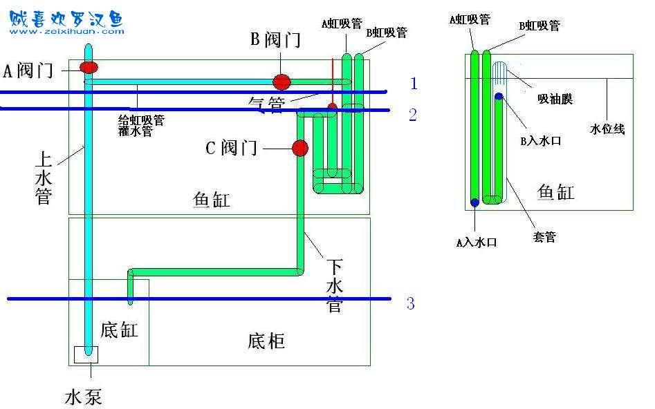 鱼缸底滤管道设计图