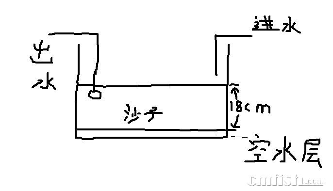 海水逆变器电路图